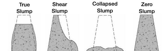 Stump Types